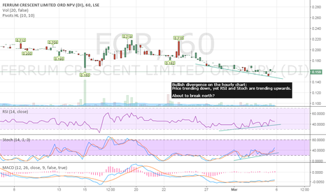 FCR: #FCR - About to reverse?