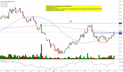 "IDFC: IDFC Limited ""ACCUMULATE"""