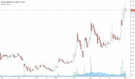 JPINFRATEC: My Idea: Buy JPINFRATEC