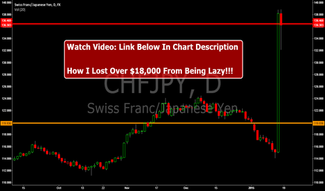 CHFJPY: Learn From This Video!  How I Turned a $4k Loss into a $18K Loss