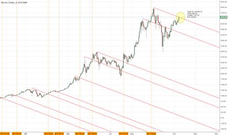 BTCUSD: BTC/USD Daily Chart Fractal Cloned Trigger lines