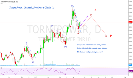 TORNTPOWER: TorrentPower : Channels, Breakouts & Trades !!!