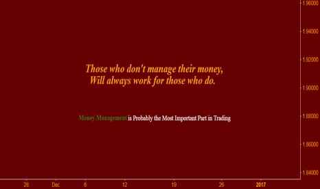 GBPAUD: Money Management