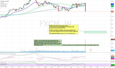 FXCM: Poor Man's Option: FXCM Long Risk $100 to make $500