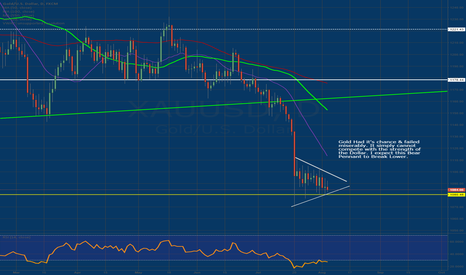 XAUUSD: Gold to Get Eviscerated