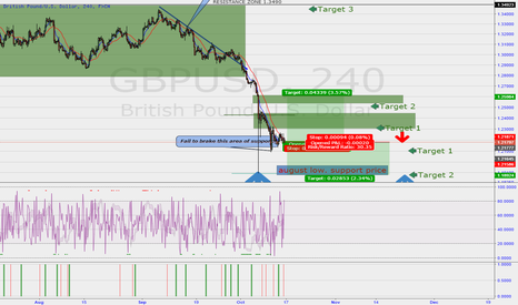GBPUSD: Hedge moment