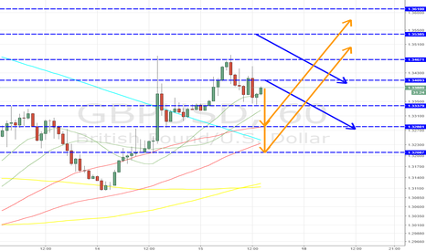 GBPUSD: GBP GOV CARNEY IS ABOUT TO SPEAK - COMMENTS