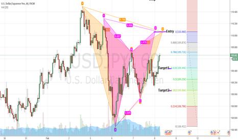 USDJPY: A nice bearish Gartley in the USD JPY 1 h setting up