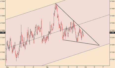 NZDUSD: NZDUSD; In A Downward Correction