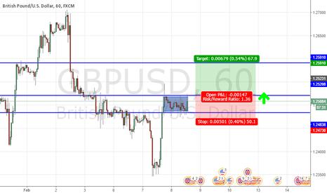 GBPUSD: buy probabiliy gbp/usd