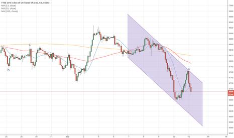 UK100: FTSE 100 still is a downward channel