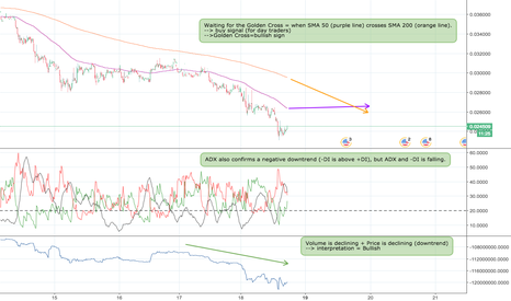 TRXUSD: Declining volume and downtrend - a good sign for a reversal?