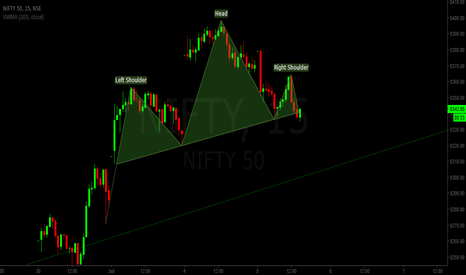 NIFTY: NIFTY h&s