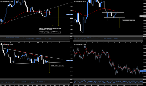 EURAUD: EUR.AUD - Sell The Breakout Opportunity