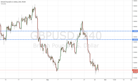 GBPUSD: still think gonna be duo