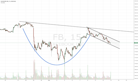 FB: Cup and descending channel handle