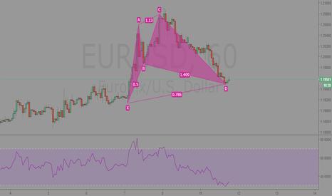 EURUSD: EURUSD 60 min Analysis