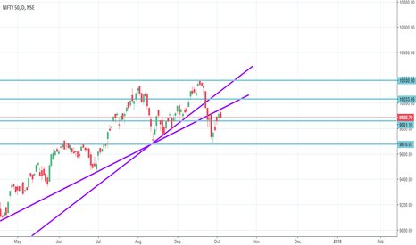 NIFTY: Trial 008