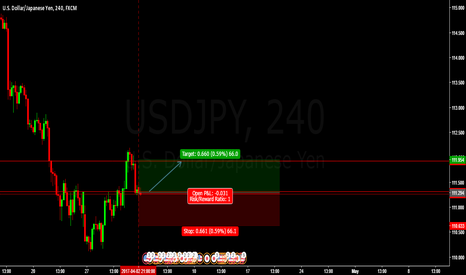 USDJPY: LONG USD JPY BUY ENTRY @ 111.294