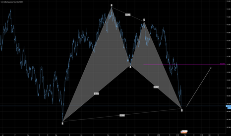 USDJPY: TOM HALL APPROVED! YOU KNOW IT'S MONEY!