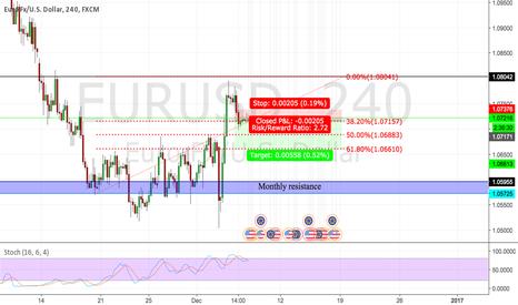 EURUSD: EURUSD SHORT - PRICE ACTION FORMED (DAILY)