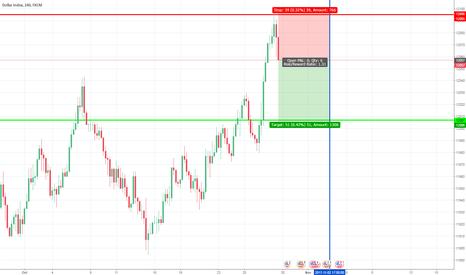 USDOLLAR: dollar sell