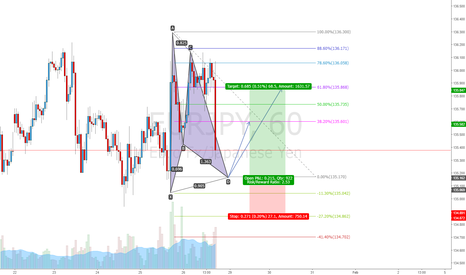 EURJPY: EURJPY gartley long
