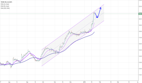 TRNC: TRNC - is closed to the top of the channel