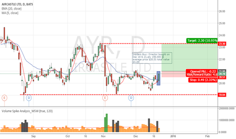 AYR: AYR - Insider Buy