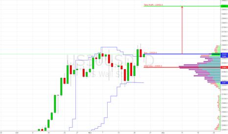 US30USD: Dow Jones 30 | Buy - 23520.0 (Target 23950.0)