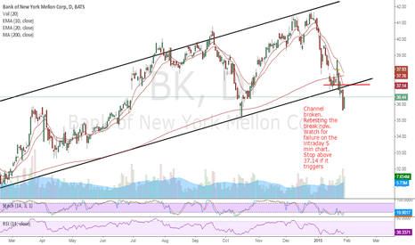BK: BK test of broken channel