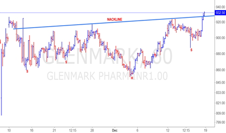 GLENMARK: Glenmark formatting inverse Head and Shoulder