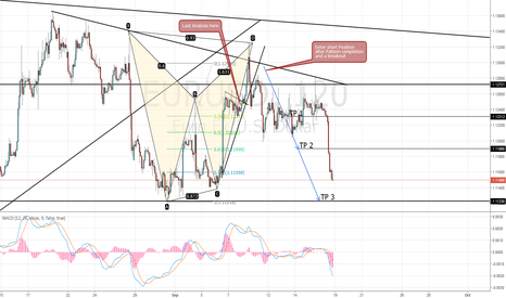 EURUSD: EUR/USD Update TP 2 reached