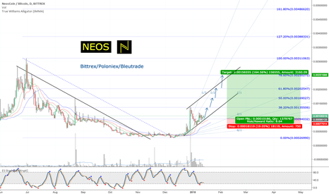 NEOSBTC: NeosCoin [NEOSBTC] your own web