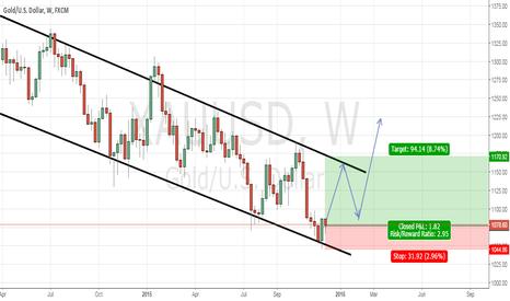 XAUUSD: XAUUSD very risk but very profit