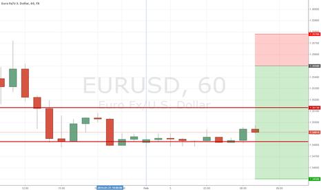EURUSD: EUR/USD 03.02