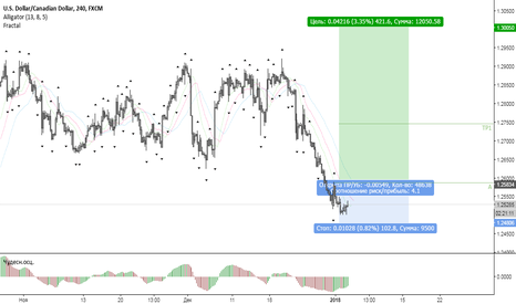 USDCAD: USDCAD BUY STOP