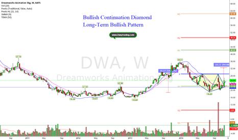 DWA: Follow Up Previous Post