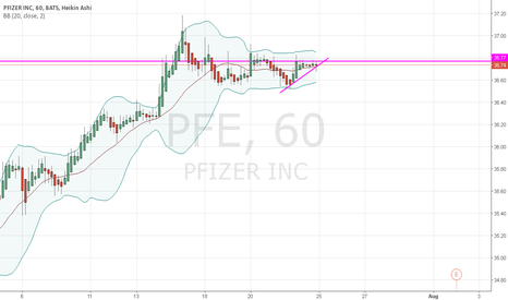 PFE: ASCENDENT TRIANGLE. POSIBLE DOWNTRED