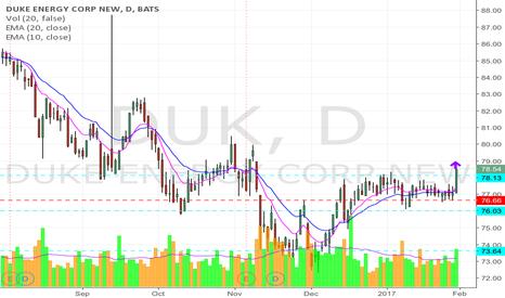 DUK: DUK might be rise