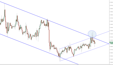 CADCHF: Bear Flag in a Down Channel offers sell setups