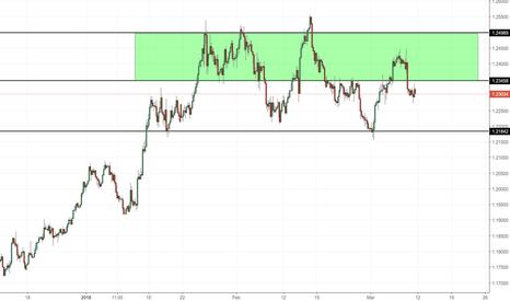 EURUSD: EUR/USD ancora sotto 1.2350