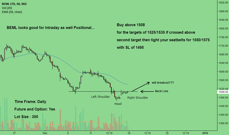 BEML: BEML looks good for Intraday as well Positional...