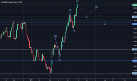 USDCAD: 12345 wave completed time for some abc correction