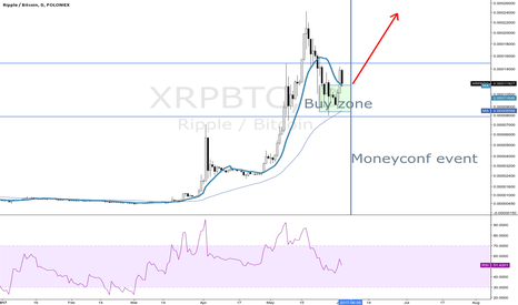 XRPBTC: Pick up some ripple before the moneyconf event