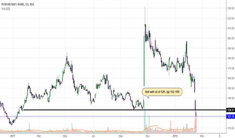 PNB: is Pnb Still a sell ??