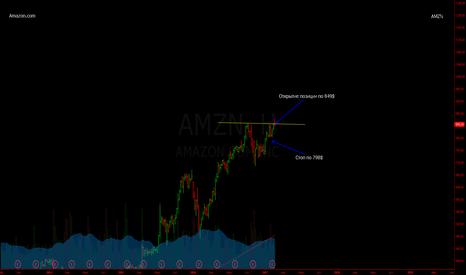 AMZN: Амазон