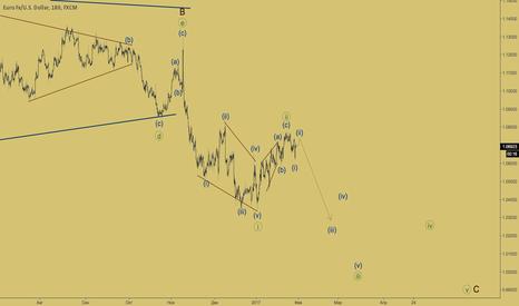 EURUSD: Евро - третья волна