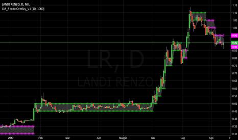 LR: LANDI  SHORT /
