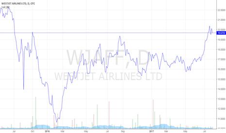 WJAFF: WestJet